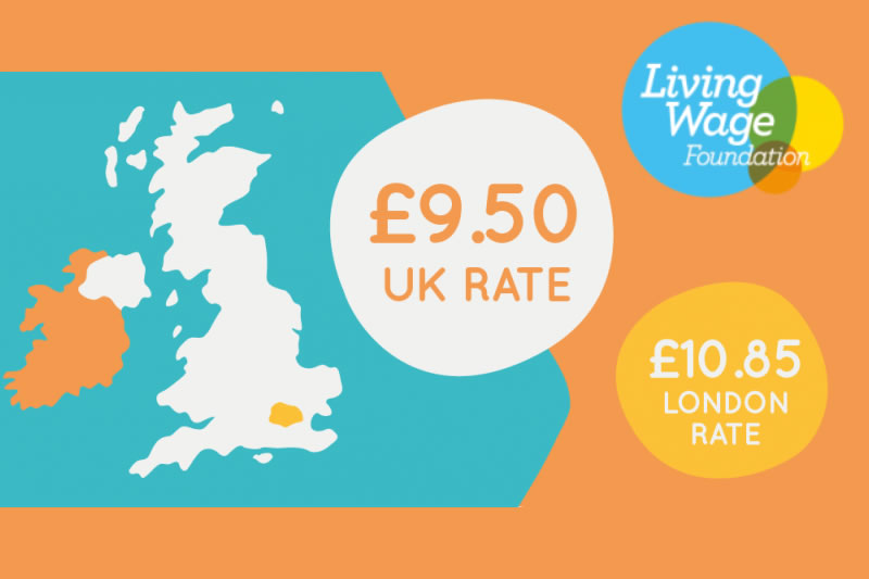November 2020 - Living Wage Increased Across The UK To £9.50 Per Hour